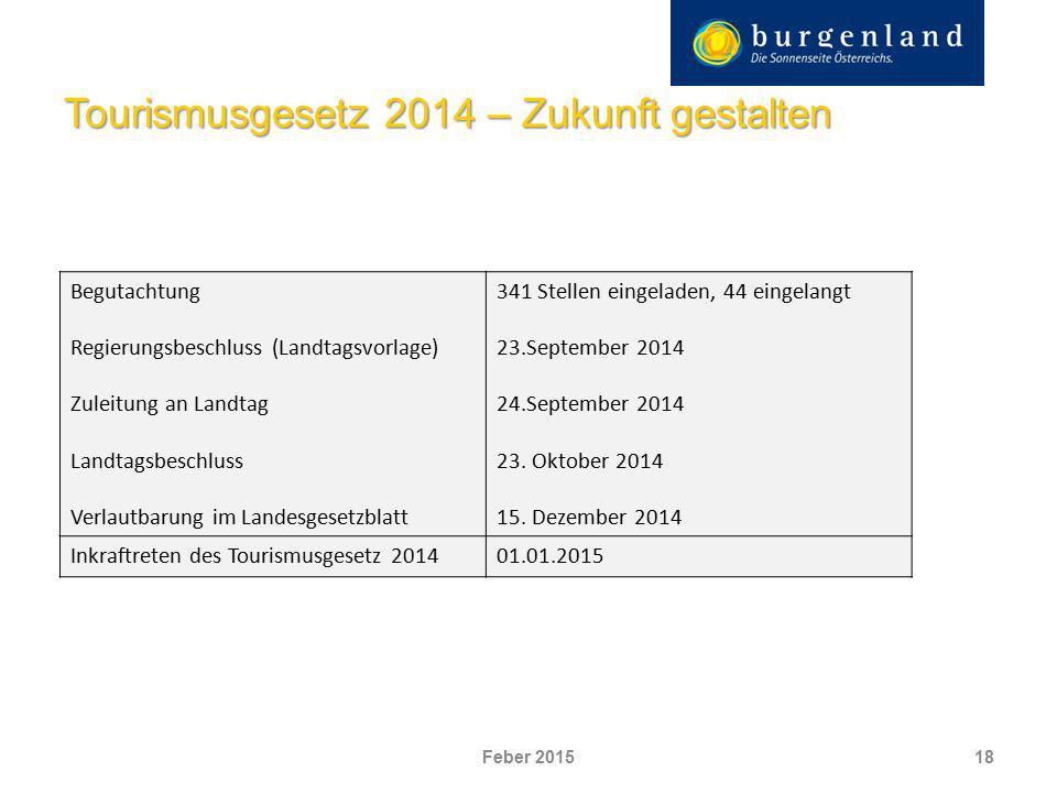Tourismusgesetz 2014 – Zukunft gestalten 18 Begutachtung Regierungsbeschluss (Landtagsvorlage) Zuleitung an Landtag Landtagsbeschluss Verlautbarung im