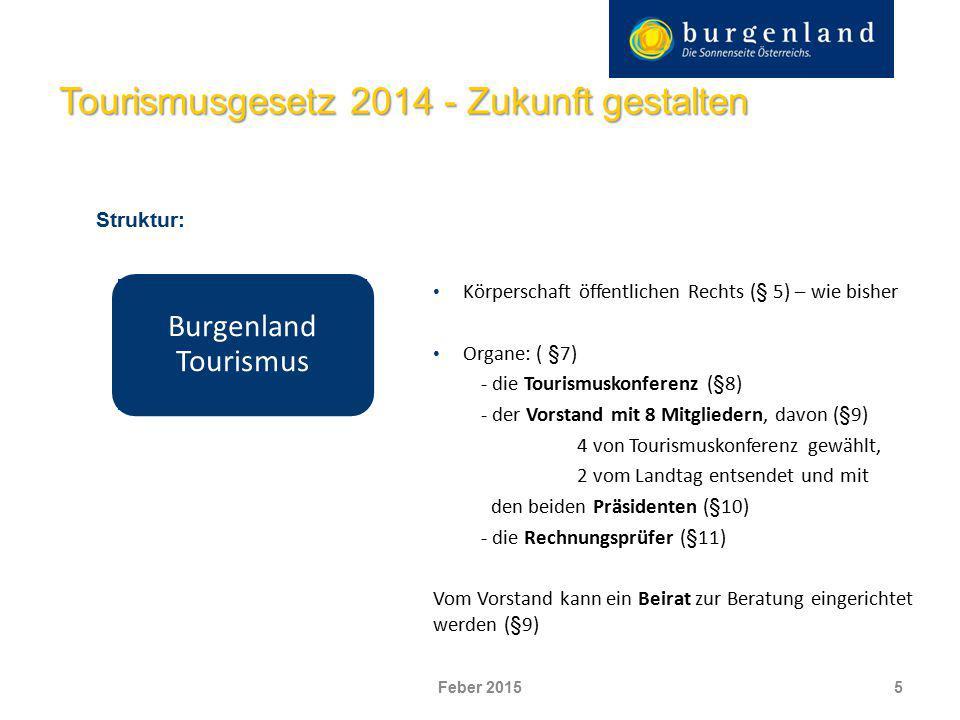 Gründung TV Neu - Vorgangsweise Soll der TV Neu mit Wirksamkeit 1.1.2016 bzw.