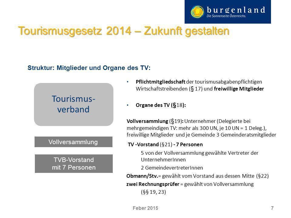 Vollversammlung 7 TV -Vorstand (§21) - 7 Personen 5 von der Vollversammlung gewählte Vertreter der UnternehmerInnen 2 GemeindevertreterInnen Obmann/St