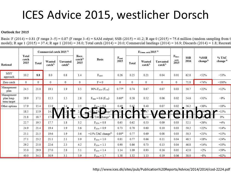 Mit GFP nicht vereinbar