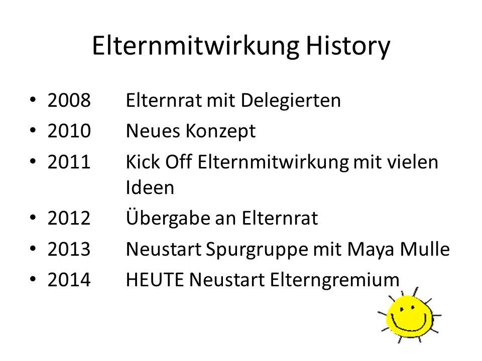 Elternmitwirkung History 2008Elternrat mit Delegierten 2010Neues Konzept 2011Kick Off Elternmitwirkung mit vielen Ideen 2012Übergabe an Elternrat 2013
