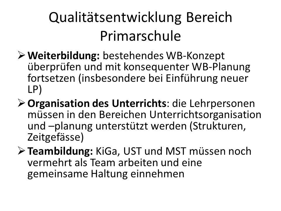 Qualitätsentwicklung Bereich Primarschule  Weiterbildung: bestehendes WB-Konzept überprüfen und mit konsequenter WB-Planung fortsetzen (insbesondere
