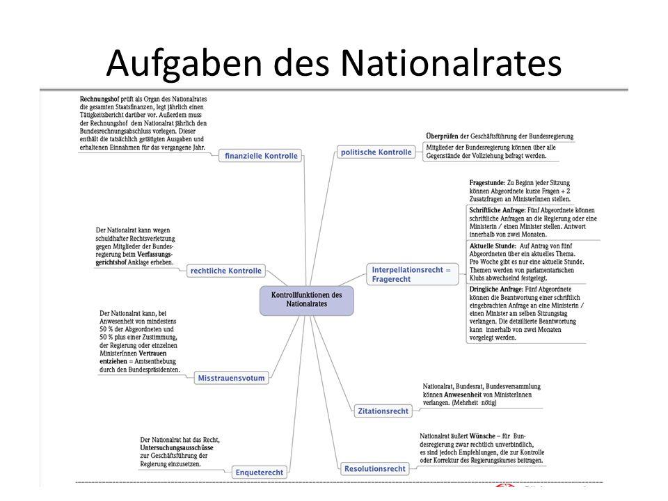 Aufgaben des Nationalrates