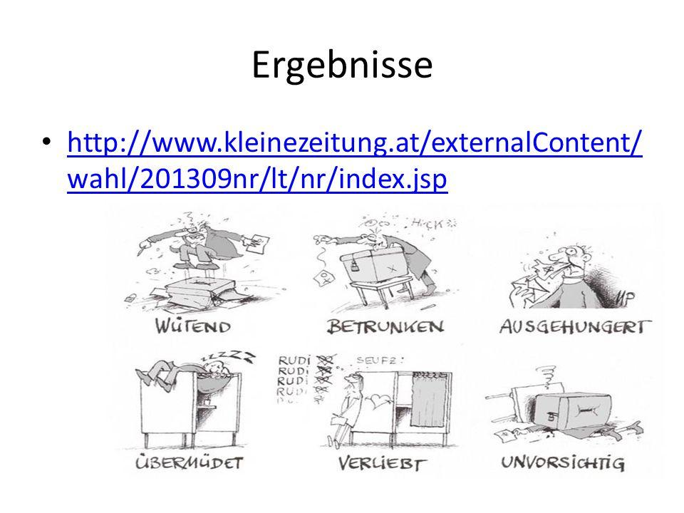Ergebnisse http://www.kleinezeitung.at/externalContent/ wahl/201309nr/lt/nr/index.jsp http://www.kleinezeitung.at/externalContent/ wahl/201309nr/lt/nr/index.jsp