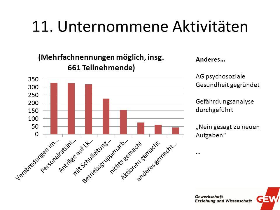 """11. Unternommene Aktivitäten Anderes… AG psychosoziale Gesundheit gegründet Gefährdungsanalyse durchgeführt """"Nein gesagt zu neuen Aufgaben"""" …"""