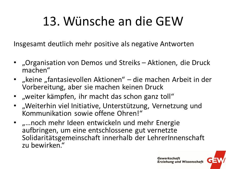 """13. Wünsche an die GEW Insgesamt deutlich mehr positive als negative Antworten """"Organisation von Demos und Streiks – Aktionen, die Druck machen"""" """"kein"""