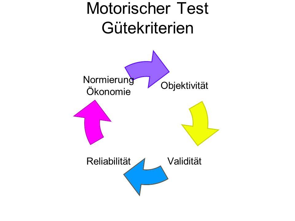 Motorischer Test Gütekriterien Objektivität ValiditätReliabilität Normierung Ökonomie