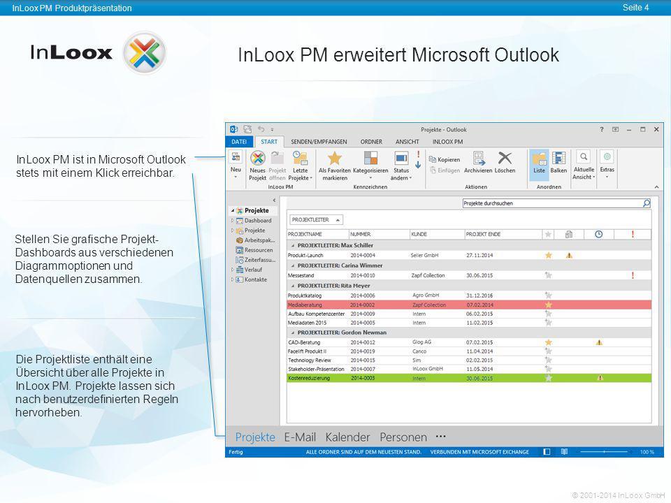 InLoox PM Produktpräsentation Seite 5 InLoox PM Produktpräsentation © 2001-2011 InLoox GmbH InLoox PM Produktpräsentation Seite 5 © 2001-2014 InLoox GmbH Ein Projekt im Detail InLoox PM sorgt für eine klare Strukturierung Ihrer Projekte.