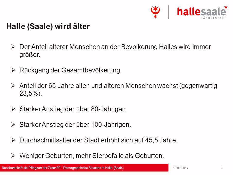 16.09.2014 Nachbarschaft als Pflegeort der Zukunft? - Demographische Situation in Halle (Saale) 2  Der Anteil älterer Menschen an der Bevölkerung Hal