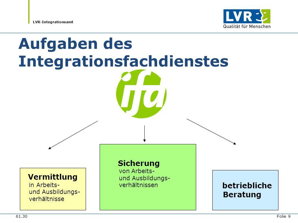 LVR-Integrationsamt Aufgaben des Integrationsfachdienstes Vermittlung in Arbeits- und Ausbildungs- verhältnisse Sicherung von Arbeits- und Ausbildungs