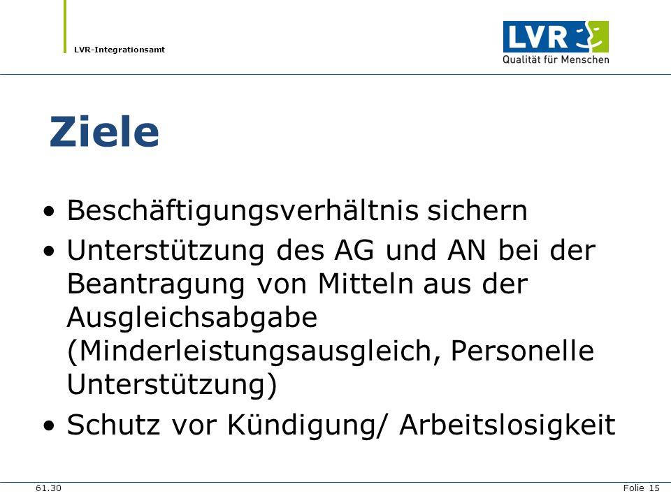 LVR-Integrationsamt Ziele Beschäftigungsverhältnis sichern Unterstützung des AG und AN bei der Beantragung von Mitteln aus der Ausgleichsabgabe (Minde