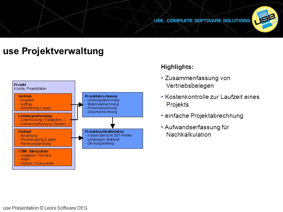 use Projektverwaltung use Präsentation © Leoni Software OEG Highlights: Zusammenfassung von Vertriebsbelegen Kostenkontrolle zur Laufzeit eines Projek