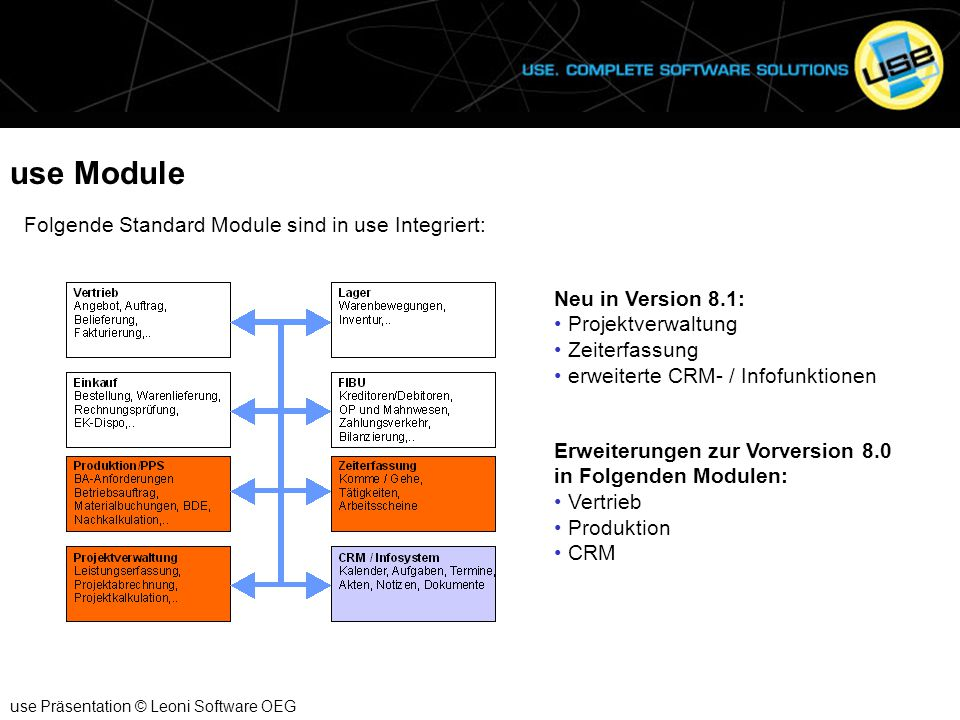 use Module use Präsentation © Leoni Software OEG Folgende Standard Module sind in use Integriert: Neu in Version 8.1: Projektverwaltung Zeiterfassung