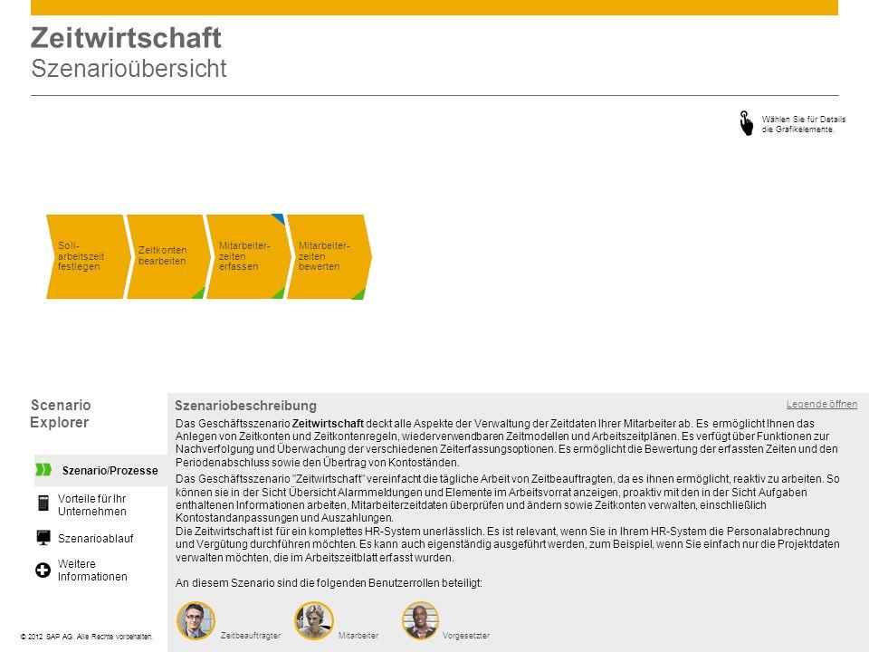 ©© 2012 SAP AG. Alle Rechte vorbehalten. Zeitwirtschaft Szenarioübersicht Scenario Explorer Legende öffnen Szenariobeschreibung An diesem Szenario sin