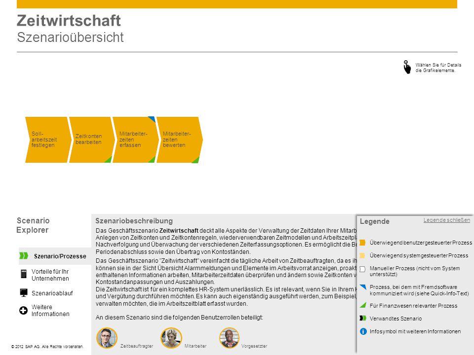 ©© 2012 SAP AG. Alle Rechte vorbehalten. Das Geschäftsszenario Zeitwirtschaft deckt alle Aspekte der Verwaltung der Zeitdaten Ihrer Mitarbeiter ab. Es