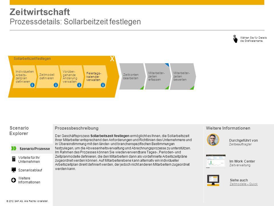 ©© 2012 SAP AG. Alle Rechte vorbehalten. Scenario Explorer Prozessbeschreibung Wählen Sie für Details die Grafikelemente. Durchgeführt von Zeitbeauftr