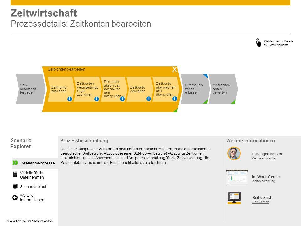©© 2012 SAP AG. Alle Rechte vorbehalten. Scenario Explorer Prozessbeschreibung Wählen Sie für Details die Grafikelemente. Zeitkonten bearbeiten Zeitko