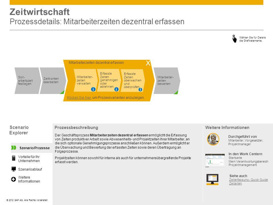 ©© 2012 SAP AG. Alle Rechte vorbehalten. Scenario Explorer Prozessbeschreibung Wählen Sie für Details die Grafikelemente. Mitarbeiterzeiten dezentral