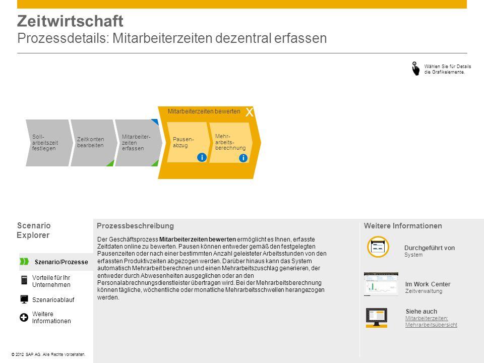 ©© 2012 SAP AG. Alle Rechte vorbehalten. Scenario Explorer Prozessbeschreibung Wählen Sie für Details die Grafikelemente. Der Geschäftsprozess Mitarbe