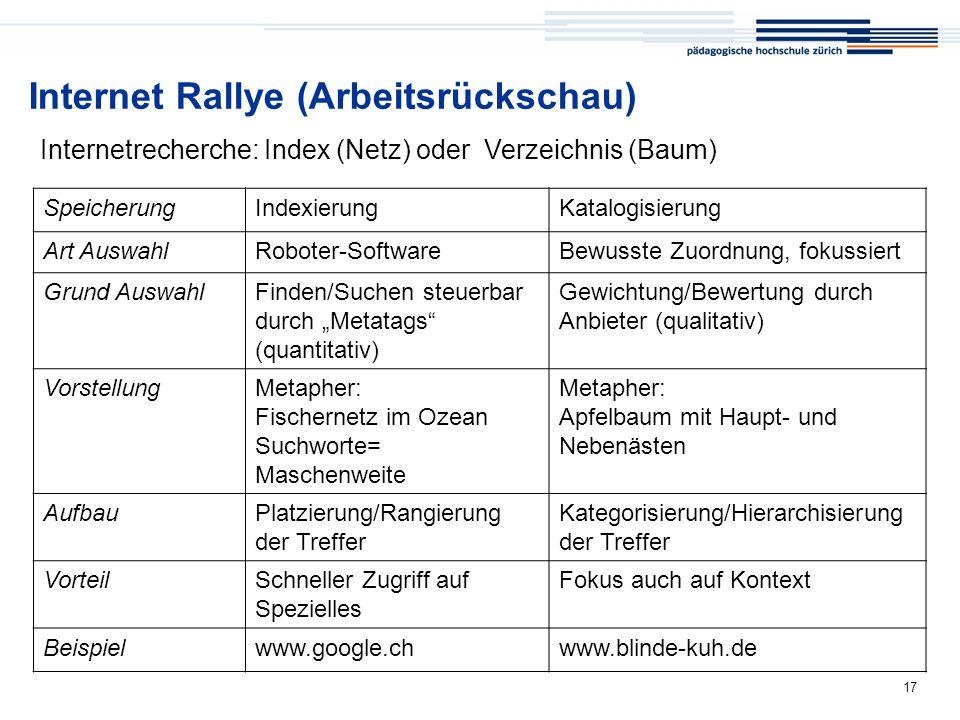 Medienkompass 17 Internet Rallye (Arbeitsrückschau) Internetrecherche: Index (Netz) oder Verzeichnis (Baum) SpeicherungIndexierungKatalogisierung Art