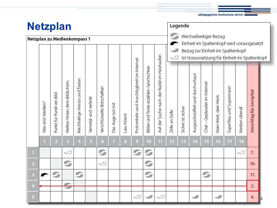 Medienkompass 4 Netzplan