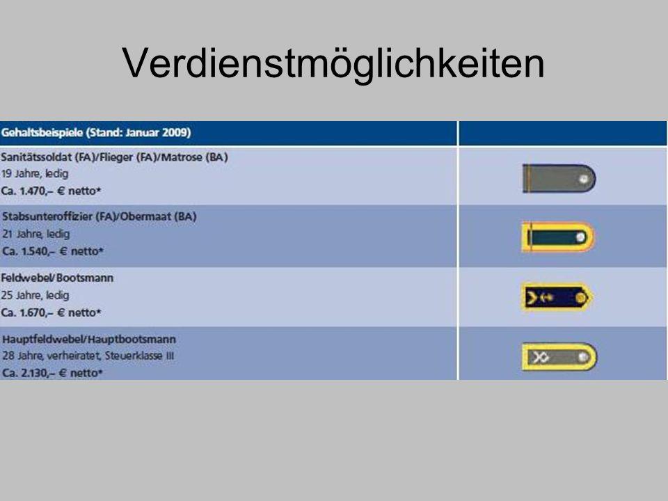 Einsatzmöglichkeiten: Hochwertige medizinische Versorgung der Soldaten im Frieden und im Einsatz.