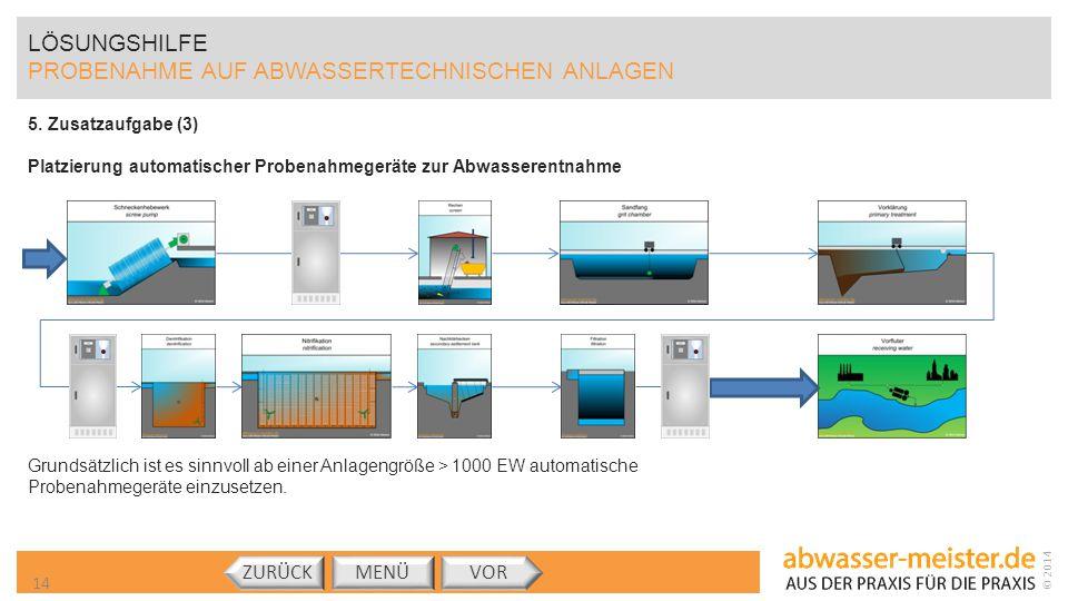 © 2014 LÖSUNGSHILFE PROBENAHME AUF ABWASSERTECHNISCHEN ANLAGEN MENÜVORZURÜCK 5. Zusatzaufgabe (3) Platzierung automatischer Probenahmegeräte zur Abwas