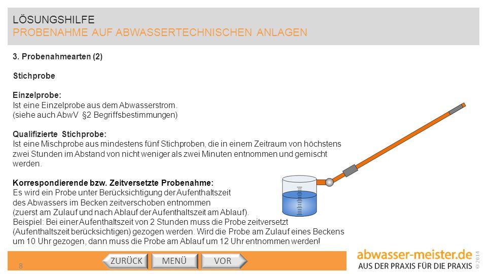 © 2014 LÖSUNGSHILFE PROBENAHME AUF ABWASSERTECHNISCHEN ANLAGEN 3. Probenahmearten (2) Stichprobe Einzelprobe: Ist eine Einzelprobe aus dem Abwasserstr