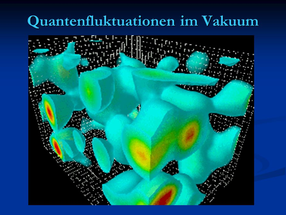 Quantenfluktuationen im Vakuum