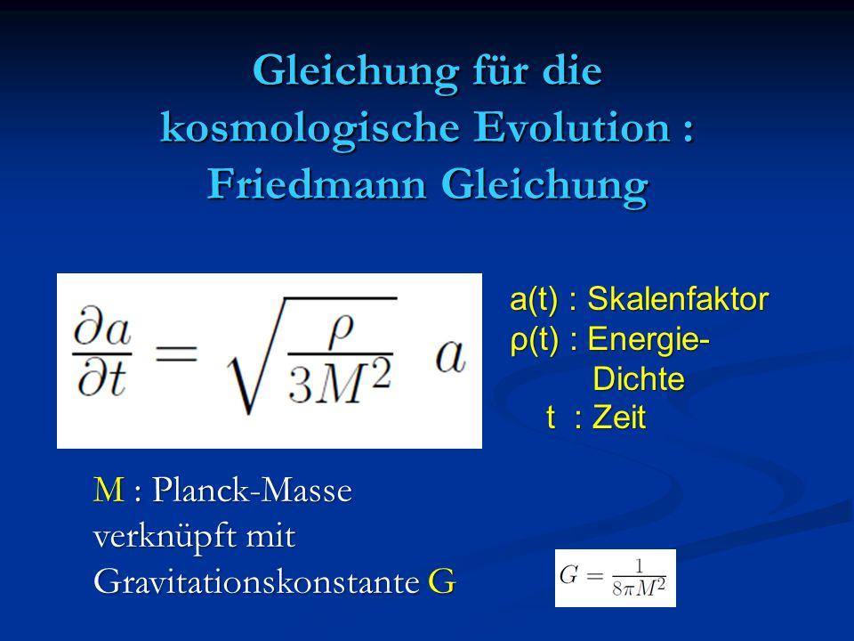 Gleichung für die kosmologische Evolution : Friedmann Gleichung a(t) : Skalenfaktor ρ(t) : Energie- Dichte Dichte t : Zeit t : Zeit M : Planck-Masse v