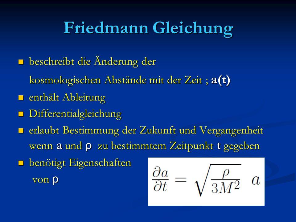 Friedmann Gleichung beschreibt die Änderung der beschreibt die Änderung der kosmologischen Abstände mit der Zeit ; a(t) kosmologischen Abstände mit de