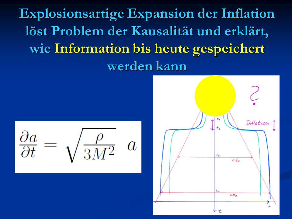 Explosionsartige Expansion der Inflation löst Problem der Kausalität und erklärt, wie Information bis heute gespeichert werden kann