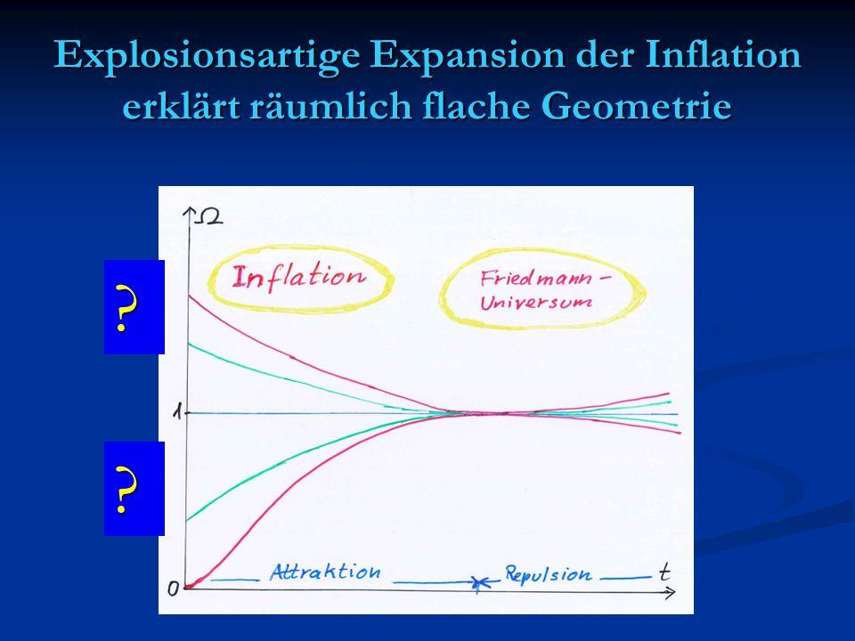 Explosionsartige Expansion der Inflation erklärt räumlich flache Geometrie ? ?