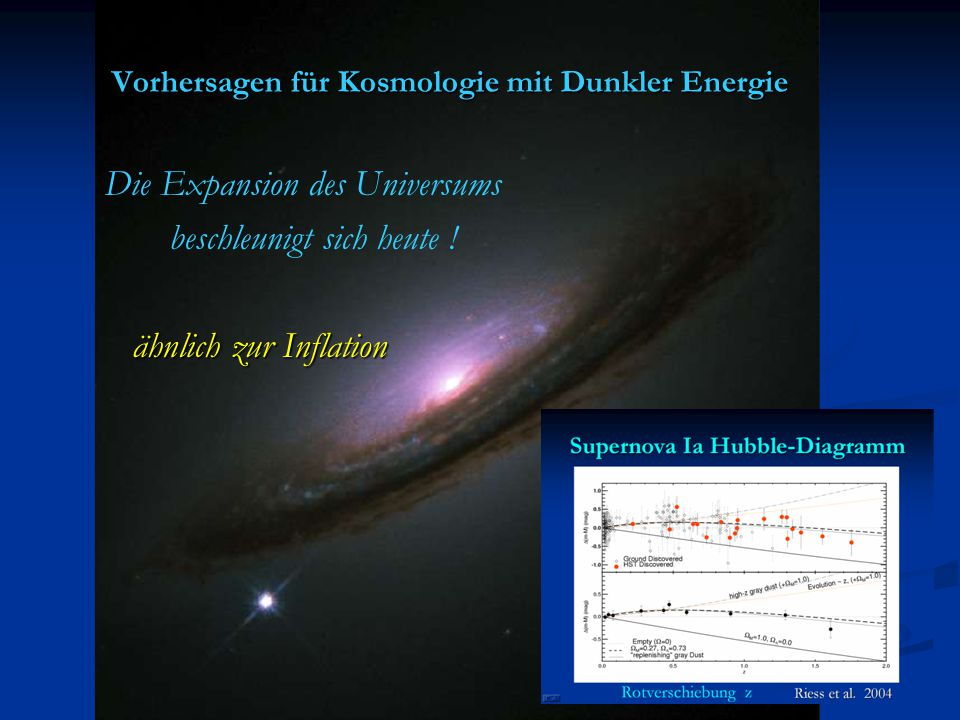 Vorhersagen für Kosmologie mit Dunkler Energie Die Expansion des Universums beschleunigt sich heute ! ähnlich zur Inflation ähnlich zur Inflation