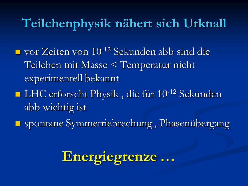 Teilchenphysik nähert sich Urknall vor Zeiten von 10 -12 Sekunden abb sind die Teilchen mit Masse < Temperatur nicht experimentell bekannt vor Zeiten