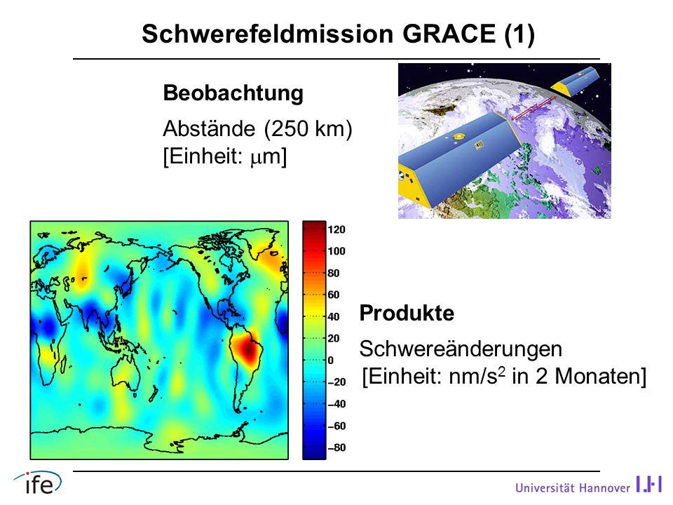 Schwerefeldmission GRACE (1) Beobachtung Abstände (250 km) [Einheit:  m] Produkte Schwereänderungen [Einheit: nm/s 2 in 2 Monaten]