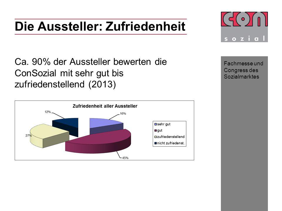 Fachmesse und Congress des Sozialmarktes Die Aussteller: Zufriedenheit Ca.
