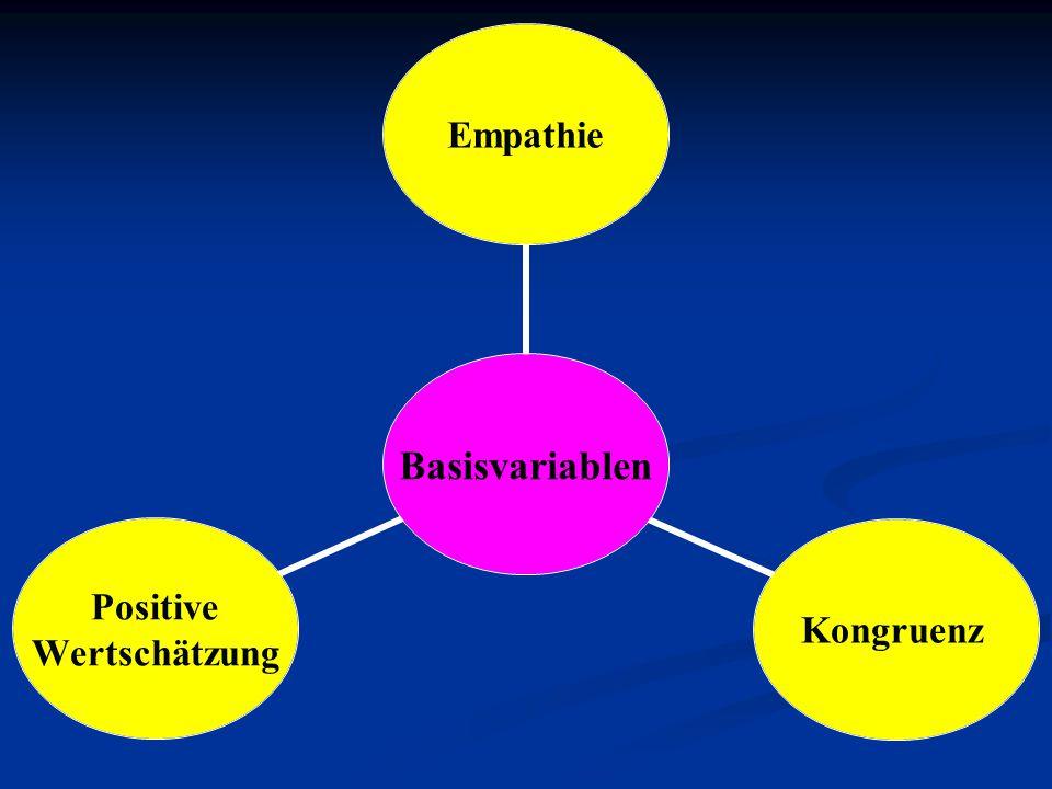 BasisvariablenEmpathieKongruenz Positive Wertschätzung
