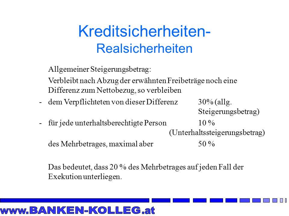 Grundbuch Sicherstellung –Was ist eine Höchstbetragshypothek.