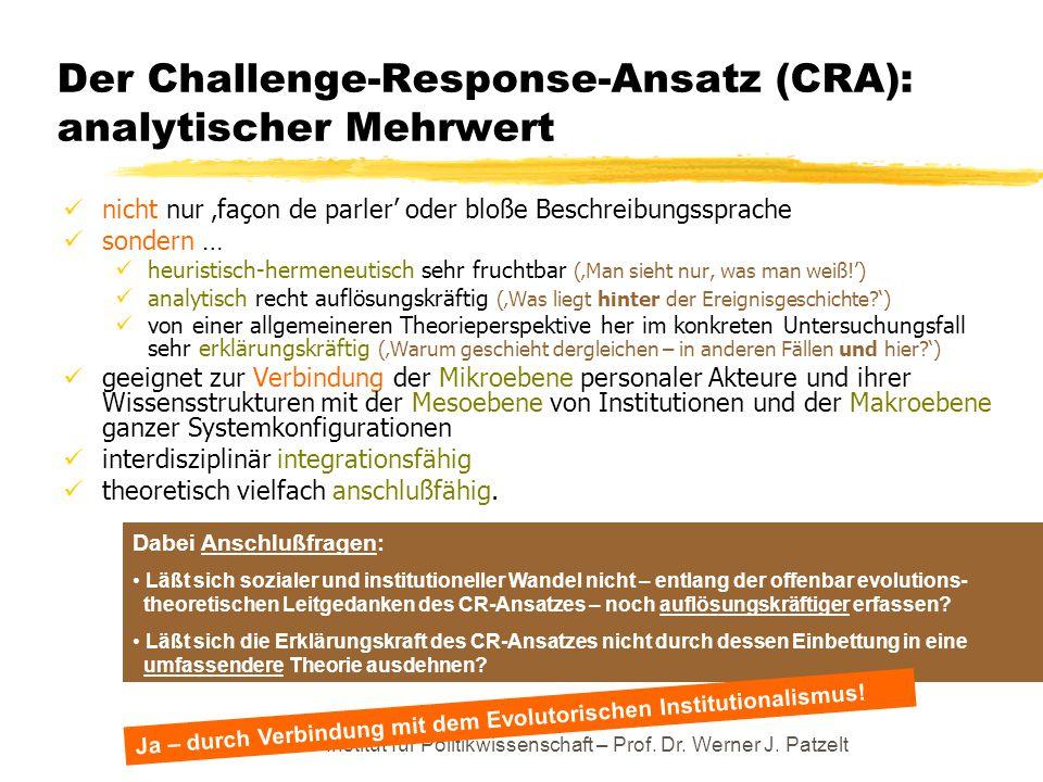 TU Dresden – Institut für Politikwissenschaft – Prof. Dr. Werner J. Patzelt Der Challenge-Response-Ansatz (CRA): analytischer Mehrwert nicht nur 'faço