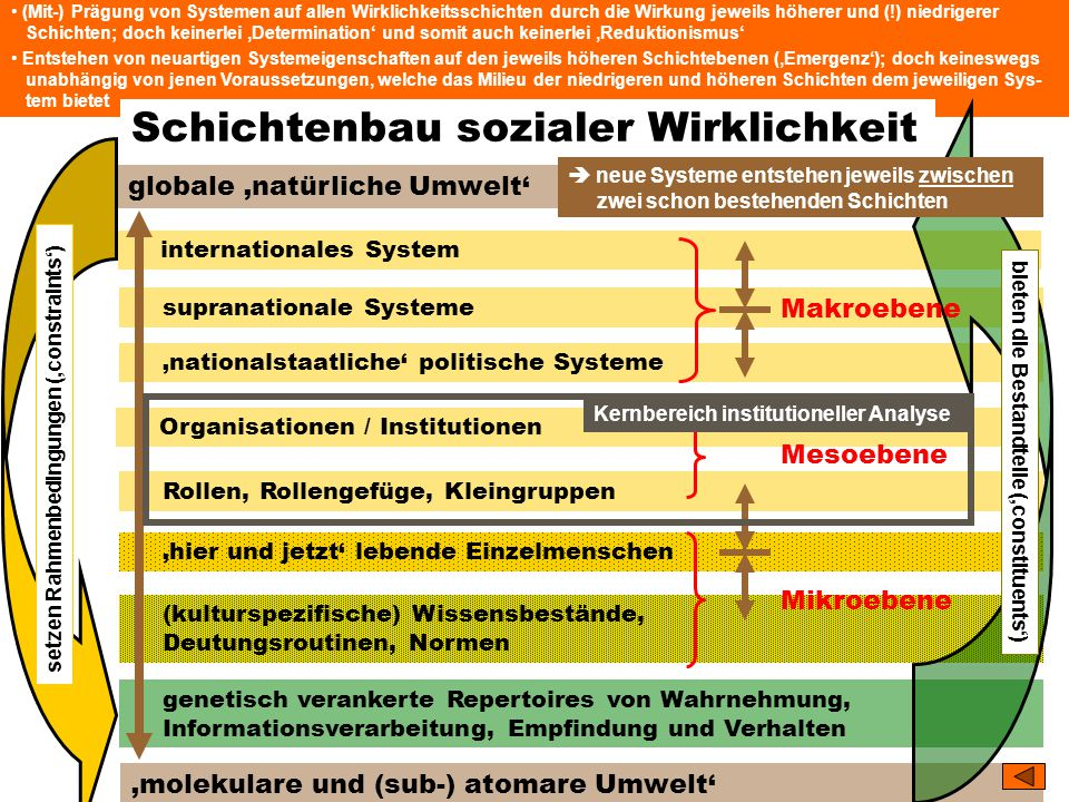 TU Dresden – Institut für Politikwissenschaft – Prof. Dr. Werner J. Patzelt internationales System (kulturspezifische) Wissensbestände, Deutungsroutin