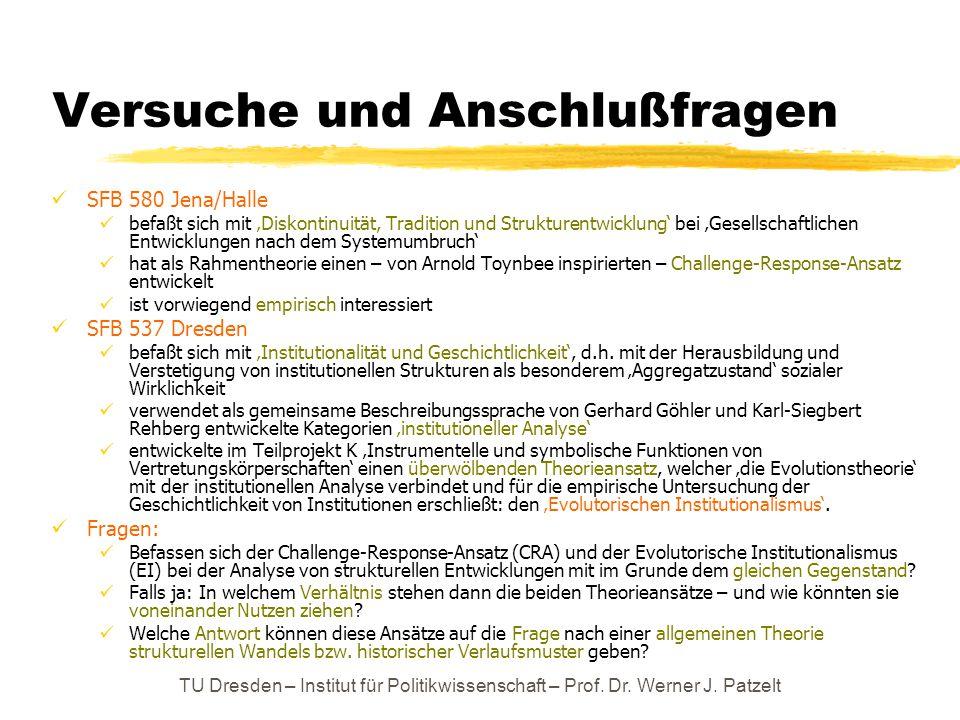 TU Dresden – Institut für Politikwissenschaft – Prof. Dr. Werner J. Patzelt Versuche und Anschlußfragen SFB 580 Jena/Halle befaßt sich mit 'Diskontinu