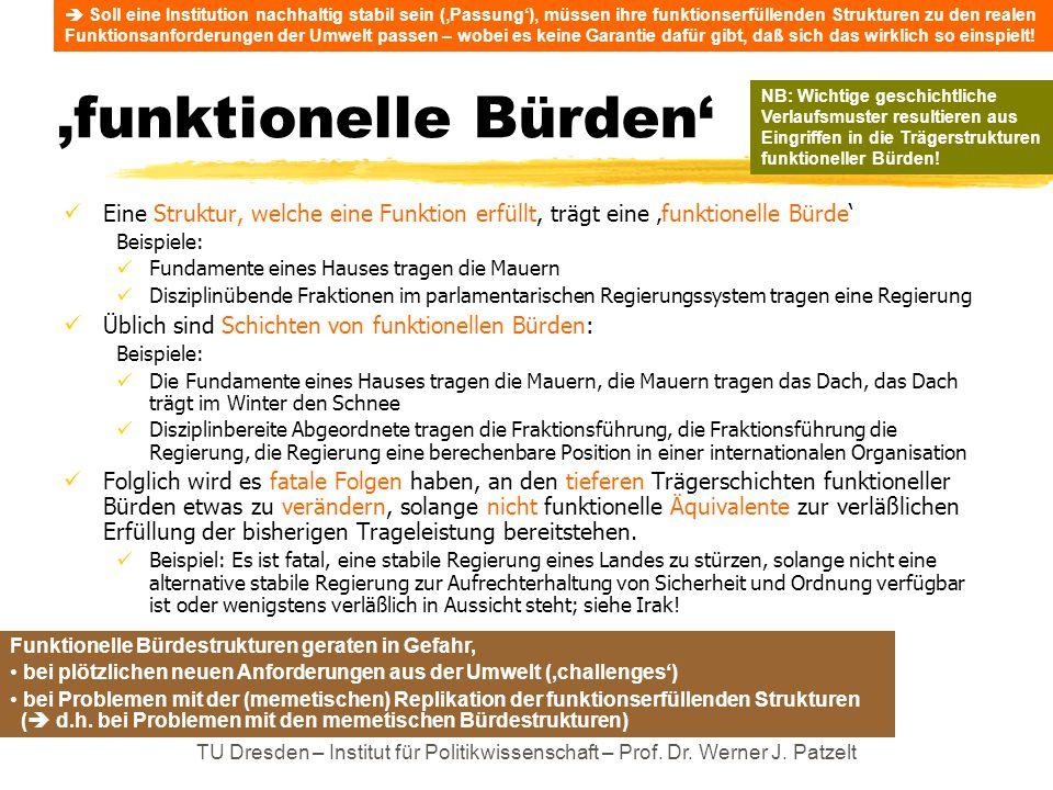 TU Dresden – Institut für Politikwissenschaft – Prof. Dr. Werner J. Patzelt 'funktionelle Bürden' Eine Struktur, welche eine Funktion erfüllt, trägt e