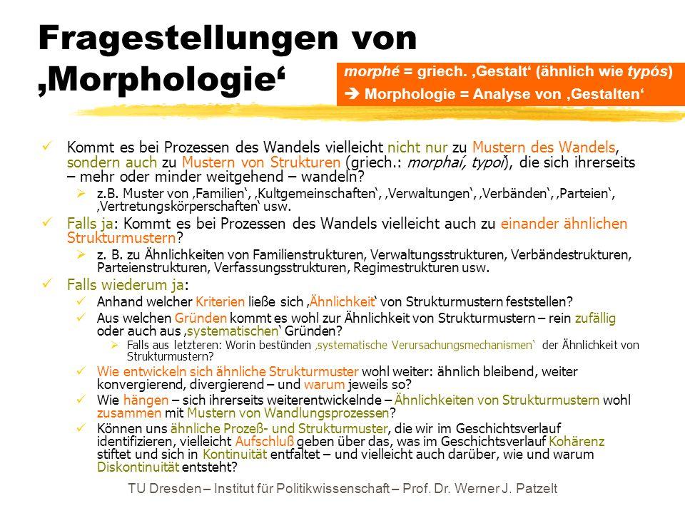 TU Dresden – Institut für Politikwissenschaft – Prof. Dr. Werner J. Patzelt Fragestellungen von 'Morphologie' Kommt es bei Prozessen des Wandels viell