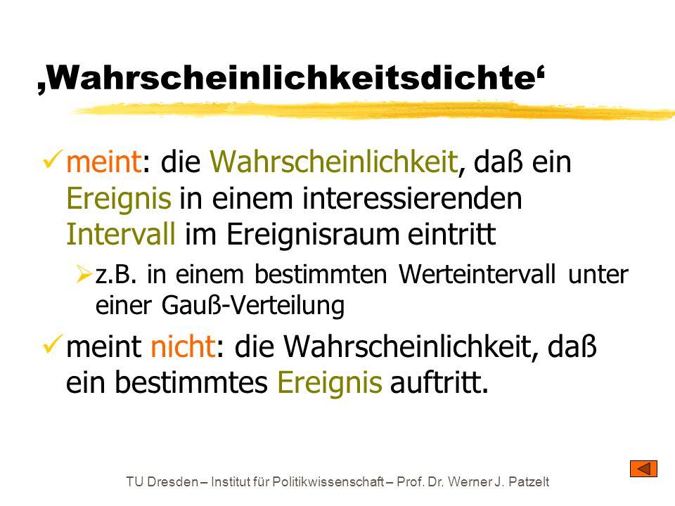 TU Dresden – Institut für Politikwissenschaft – Prof. Dr. Werner J. Patzelt 'Wahrscheinlichkeitsdichte' meint: die Wahrscheinlichkeit, daß ein Ereigni