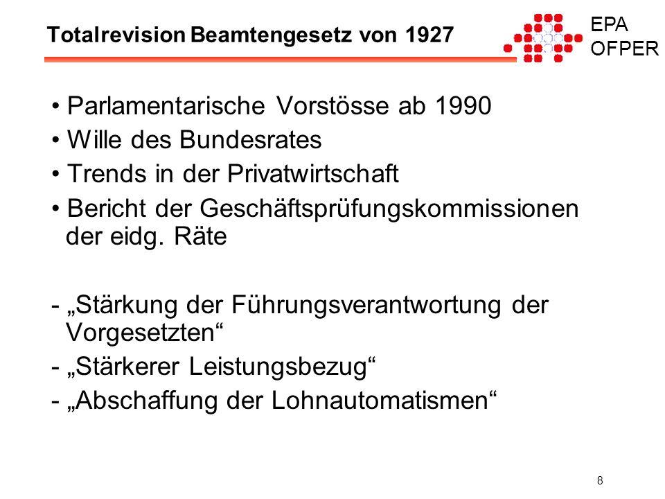 EPA OFPER 8 Totalrevision Beamtengesetz von 1927 Parlamentarische Vorstösse ab 1990 Wille des Bundesrates Trends in der Privatwirtschaft Bericht der Geschäftsprüfungskommissionen der eidg.