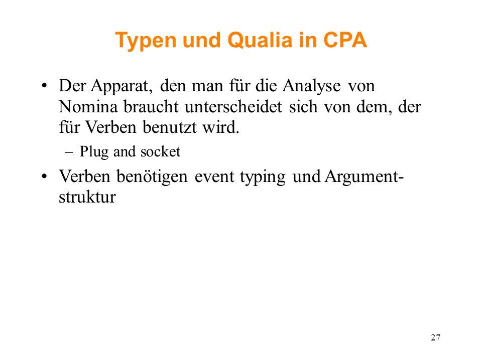 Typen und Qualia in CPA Der Apparat, den man für die Analyse von Nomina braucht unterscheidet sich von dem, der für Verben benutzt wird. –Plug and soc