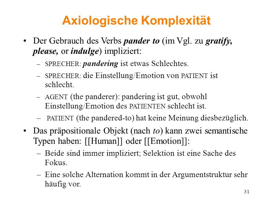 Axiologische Komplexität Der Gebrauch des Verbs pander to (im Vgl. zu gratify, please, or indulge) impliziert: –SPRECHER: pandering ist etwas Schlecht