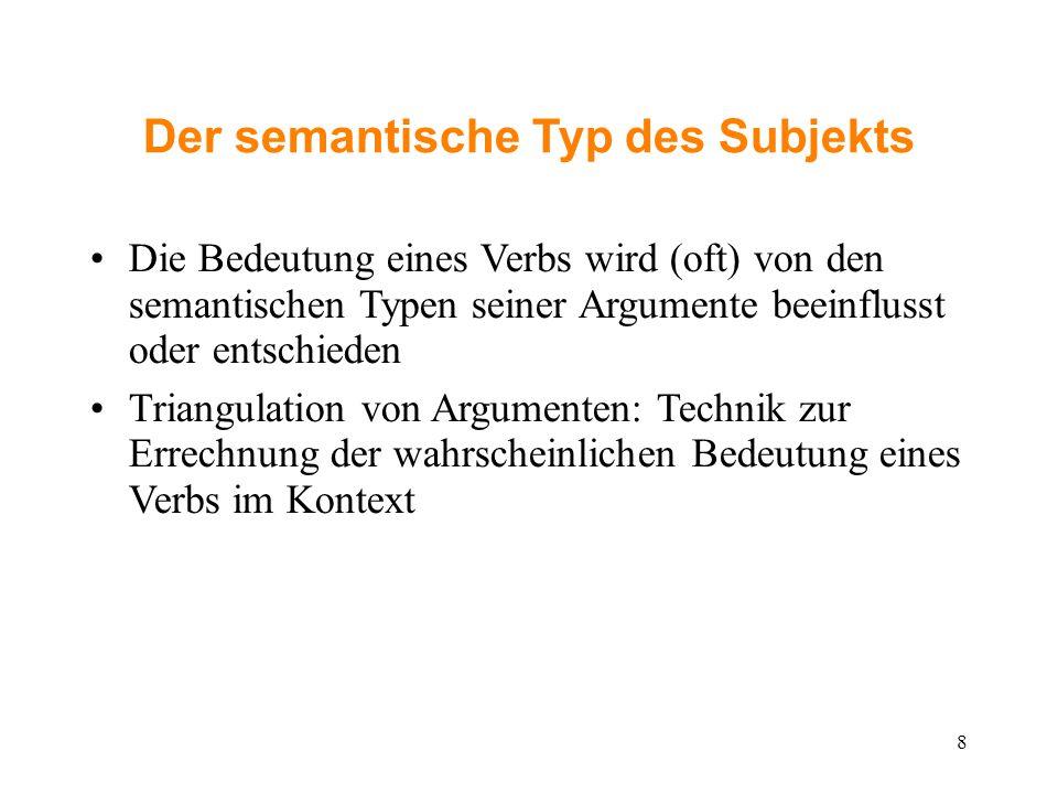 Der semantische Typ des Subjekts Die Bedeutung eines Verbs wird (oft) von den semantischen Typen seiner Argumente beeinflusst oder entschieden Triangu