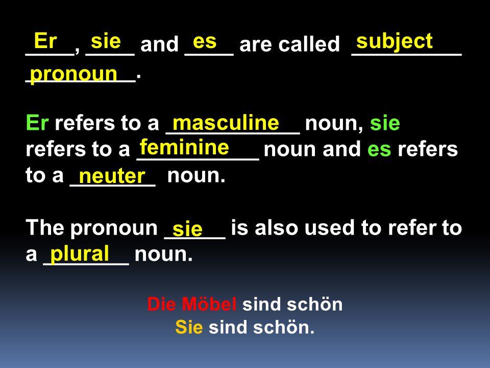 möchte Lernziel : Describing a room by using the correct definite article of each noun and then replacing the subject with the correct subject pronoun .